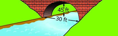 This figure shows a parabolic arch formed in the foundation of a bridge. It is 45 feet high and 30 feet wide at the base.