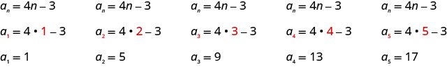 This figure shows three rows and five columns. The first row reads nth term equals 4 times n minus 3 written five times. The second row reads a sub 1 equals 4 times g times 1 minus 3, a sub 2 equals 4 times g times 2 minus 3, a sub 3 equals 4 times g times 3 minus 3, a sub 4 equals 4 times g times 4 minus 3, a sub 5 equals 4 times g times 5 minus 3. The third row reads, a sub 1 equals 1, a sub 2 equals 5, a sub 3 equals 9, a sub 4 equals 13, a sub 5 equals 17.