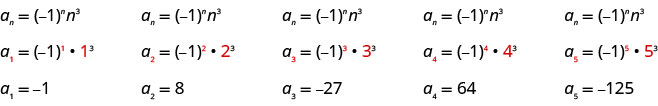 """This figure shows three rows and five columns. The first row reads """"nth term equals negative 1 to the nth power times n cubed"""" written five times. The second row reads a sub 1 equals negative 1 to the power of 1 times g times 1 cubed, a sub 2 equals negative 1 squared time g times 2 cubed, a sub 3 equals negative 1 cubed times g times 23 cubed, a sub 4 equals negative 1 to the power of 4 times g times 4 cubed, a sub 5 equals negative 1 to the power of 5 times g times 5 cubed. The last row reads, """"a sub 1 equals negative 1, a sub 2 equals 8, a sub 3 equals negative 27, a sub 4 equals 64, and a sub 5 equals negative 125."""