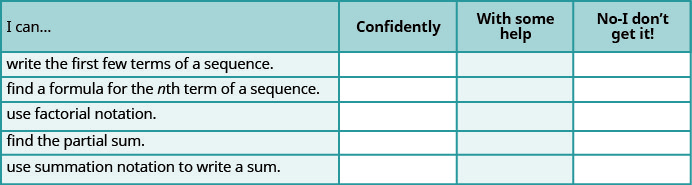 """This figure shows a table with four columns and six rows. The first row is the header row and labels each column, """"I can"""", """"Confidently"""", """"With some help"""", and """"No I don't get it!"""". The first row in the second column reads, """"Write the first few terms of a sequence"""", the third row, first column reads, """"Find a Formula for the nth Term of a Sequence"""", the fourth row first column reads """"Use Factorial Notation, the fifth row, first column reads, Find the partial sum"""", and the last row, first column reads, """"Use Summation Notation to write a Sum"""". The remaining three columns and rows are blank."""