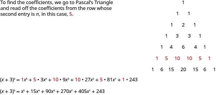 This figure shows Pascal's Triangle. The first level is 1. The second level is 1, 1. The third level is 1, 2, 1. The fourth level is 1, 3, 3, 1. The fifth level is 1, 4, 6, 4, 1. The sixth level is 1, 5, 10, 10, 5, 1. The seventh level is 1, 6, 15, 20, 15, 6, 1. This figure shows X plus 3 to the power of 5 equals 1 x to the power of 5 g 3 x to the power of 4 plus 10 g 9 x to the power of 3 plus 10 g 27 x to the power of 2 plus 5 g 81 x to the power of 1 plus 1 g 243. Then, x plus 3 to the power of 5 equals x to the power of 5 plus 15 x to the power of 4 plus 90 x to the power of 3 plus 270 x to the power of 2 plus 405 plus 243.