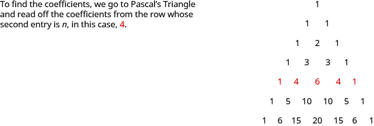 This figure shows Pascal's Triangle. The first level is 1. The second level is 1, 1. The third level is 1, 2, 1. The fourth level is 1, 3, 3, 1. The fifth level is 1, 4, 6, 4, 1. The sixth level is 1, 5, 10, 10, 5, 1. The seventh level is 1, 6, 15, 20, 15, 6, 1.