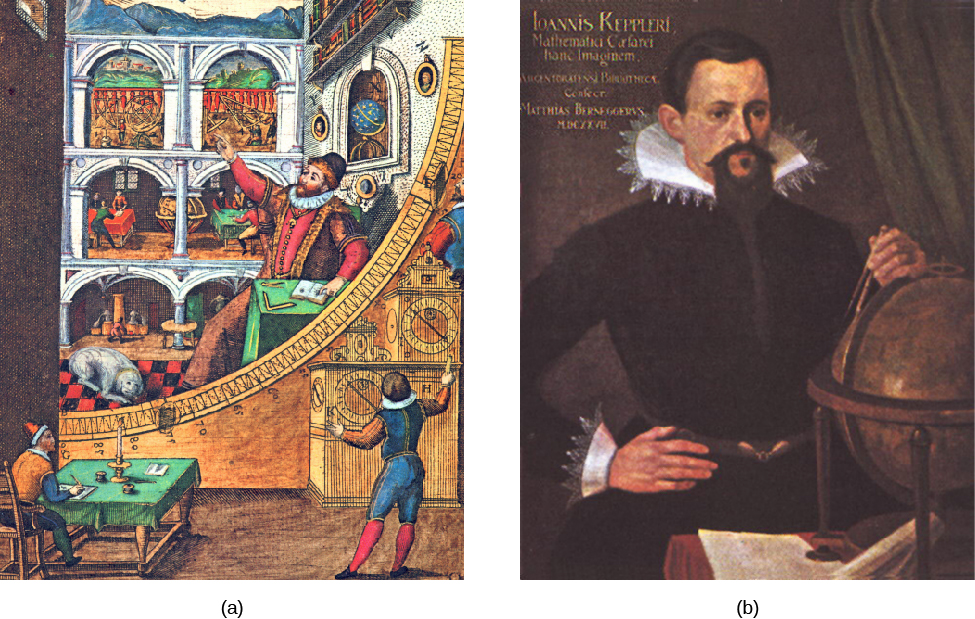 Panel (a), at left, presents a highly stylized engraving of Tycho Brahe in his observatory at Hven. Panel (b), at right, shows a portrait of Johannes Kepler.
