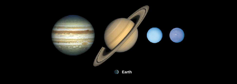 Diagram of the Four Giant Planets Shown to Scale. Arranged from left to right are Jupiter, Saturn, Uranus, and Neptune. Also shown to scale at lower center is the Earth.