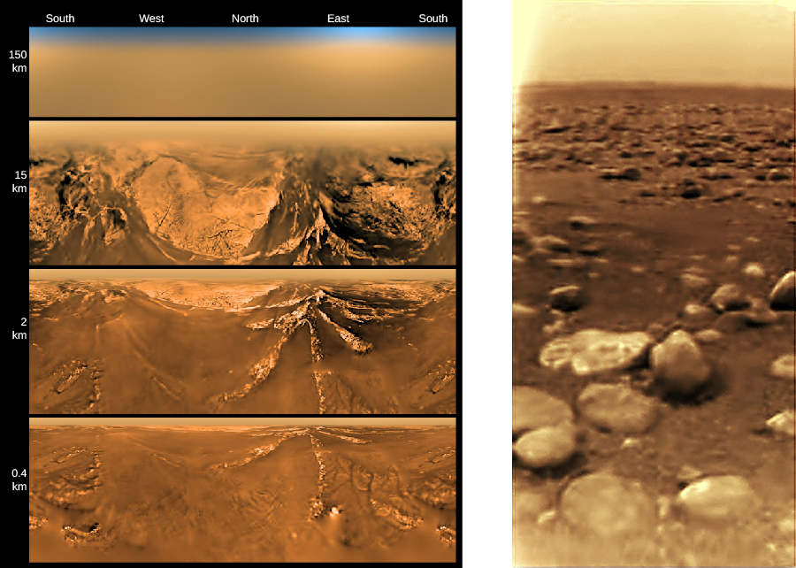 Surface views of Titan at different altitudes. Four images on the left: the top is from a distance of 150 km and the terrain looks very flat. The next is from a distance of 15 km looks very mountainous and rugged. The last two are from 2 km and 0.4 km, and show two mountains. The image on the right is a view of Titan's surface, showing boulder-like objects made of ice.
