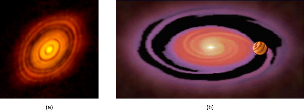 A figure of the protoplanetary disk around H L Tau. Image A is of a disk on a black background. Image B is of a model of the protoplantary disk, with a giant planet forming on the right.
