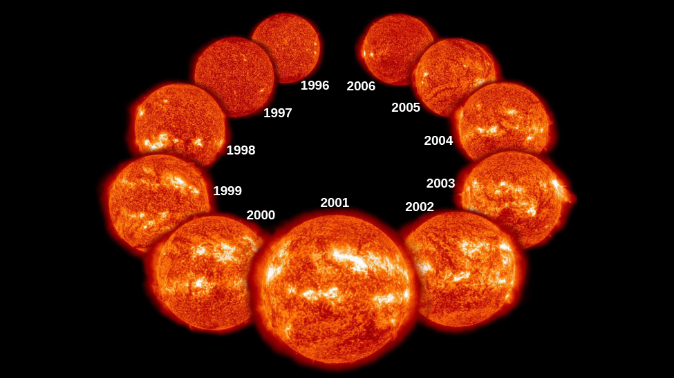 A figure illustrating the solar cycle. Eleven separate images of the sun are shown from 1996 to 2006, demonstrating the changing active regions.