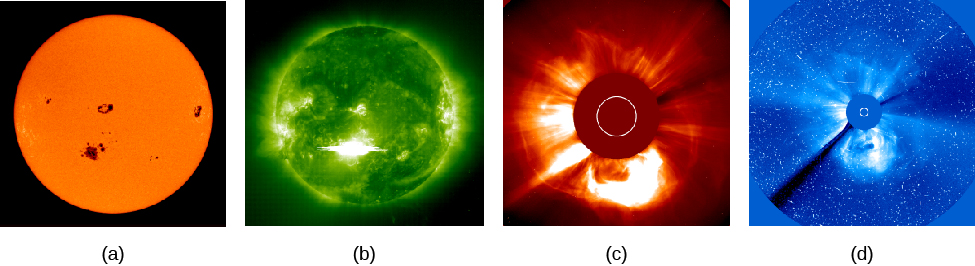 A figure of a flare and a coronal mass ejection, shown in a series of four images. On the left is a view of the sun with a few dark sunspots. Next is a view of the sun in UV light, with a bright flare at the same location of the sunspots in the leftmost image. Next is an image of a coronal mass ejection shooting out from the same location. Finally the coronal mass ejection is imaged through a filter to show the emission from the corona.