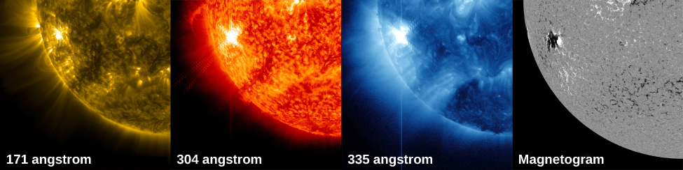 A figure illustrating a solar active region observed at different heights in the sun's atmosphere. At 171 Angstrom, loops in the corona are shown. At 304 Angstrom, the bright light of a flare is shown. At 335 Angstrom, radiation from active regions in the corona is shown. A magnetogram shows the light and dark spots of directional magnetism.