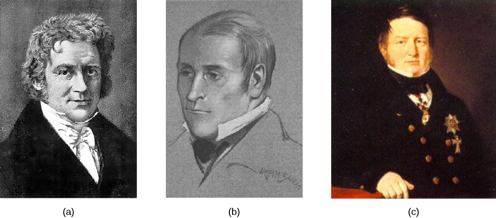 Portraits of (a) Friedrich Wilhelm Bessel, (b) Thomas Henderson, and (c) Friedrich Struve.