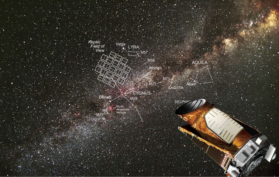 Image of Kepler's Field of View. A wide view of the area imaged by the Kepler spacecraft, with boxes outlining the regions where stars were imaged regularly. An artist's illustration of the Kepler spacecraft is in the lower right hand corner.