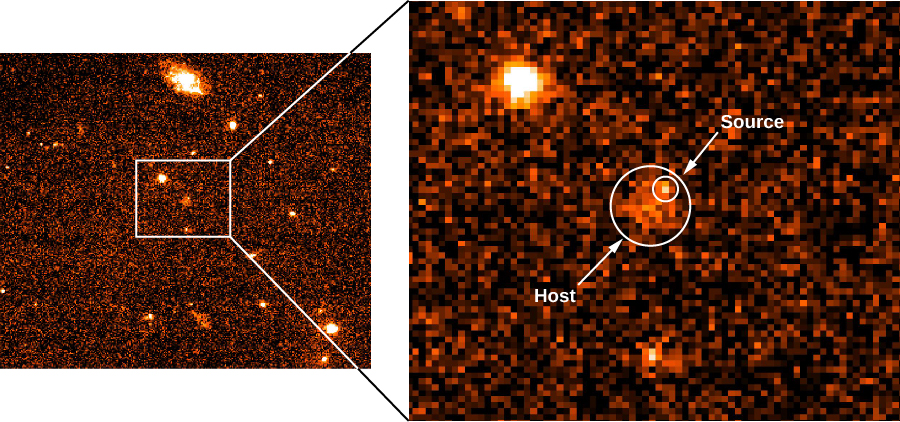 """Afterglow of a Gamma Ray Burst. At left is an HST image of the region of the GRB, with the source galaxy indicated with a white box. At right, the enlargement shows the """"Host"""" galaxy at center, circled in white and indicated with an arrow. The """"Source"""" is a bright pixel at upper right within the host, also circled in white and indicated with an arrow."""