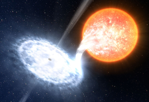 Illustration of a Binary Black Hole. In this rendering, an orange star is drawn at upper right, with a stream of material leaving the surface on its lower left. This white stream of material curves into and joins a large disk of material surrounding a black hole, illustrated at left. Thin jets of material emerge from both sides of the disk centered on the black hole, and stream away into space.