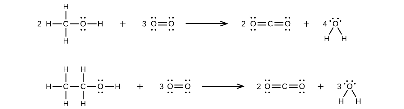 Two reactions are shown using Lewis structures. The top reaction shows a carbon atom, single bonded to three hydrogen atoms and single bonded to an oxygen atom with two lone pairs of electrons. The oxygen atom is also bonded to a hydrogen atom. This is followed by a plus sign and the number one point five, followed by two oxygen atoms bonded together with a double bond and each with two lone pairs of electrons. A right-facing arrow leads to a carbon atom that is double bonded to two oxygen atoms, each of which has two lone pairs of electrons. This structure is followed by a plus sign, a number two, and a structure made up of an oxygen with two lone pairs of electrons single bonded to two hydrogen atoms. The bottom reaction shows a carbon atom, single bonded to three hydrogen atoms and single bonded to another carbon atom. The second carbon atom is single bonded to two hydrogen atoms and one oxygen atom with two lone pairs of electrons. The oxygen atom is also bonded to a hydrogen atom. This is followed by a plus sign and the number three, followed by two oxygen atoms bonded together with a double bond. Each oxygen atom has two lone pairs of electrons. A right-facing arrow leads to a number two and a carbon atom that is double bonded to two oxygen atoms, each of which has two lone pairs of electrons. This structure is followed by a plus sign, a number three, and a structure made up of an oxygen with two lone pairs of electrons single bonded to two hydrogen atoms.
