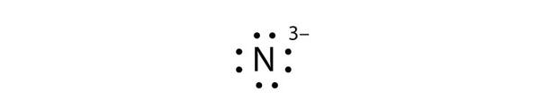 Nitrogen-Ion