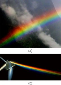 Part a of this figure shows the colors produced by a rainbow. Part b shows the colors produced by a prism.