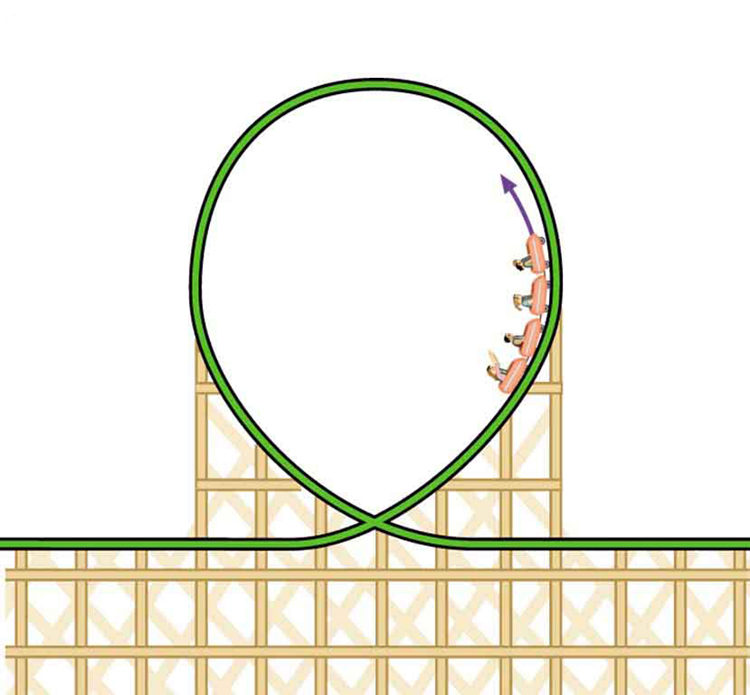 In the given line diagram, a circular amusement ride is shown from the front with a boat having four people seated in it going upward from the left to the right. The ride starts from the left in a horizontal direction, then goes upward, then turns sideways to the left, comes down from the right and moves horizontal to the right and then ends. It looks like a single knot of a thread, viewed from sideways. Some square iron blocks are also shown below the ride path.