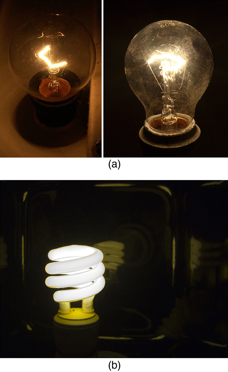 physics of a light bulb A certain dc light bulb has a 50cm long filament made of tungsten (56x10^-8 resistivity) the wire is 04mm in diameter a.