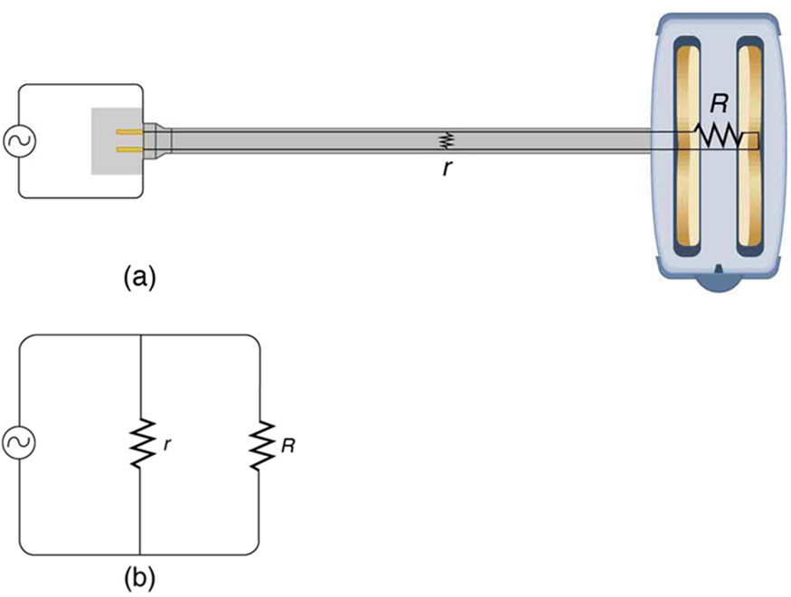 Part a shows an electric toaster of resistance capital R connected to an A C voltage source. The wires used to connect the toaster to the supply are worn out in one place, allowing them to come into contact with an undesired, lower resistance path, symbolized by lowercase r. Part b of the figure represents the circuit diagram for the electric connection described in part a. The voltage source is connected to two paths in parallel: the toaster with resistance capital R, and the undesired lower resistance path, symbolized by lowercase r.