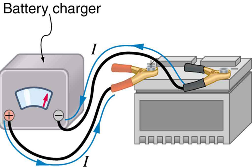 Figure_22_02_07 21 2 electromotive force terminal voltage college physics openstax car battery diagram at bayanpartner.co