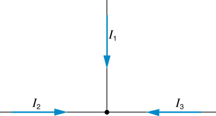 The diagram shows a T junction with currents I sub one, I sub two, and I sub three entering the T junction.