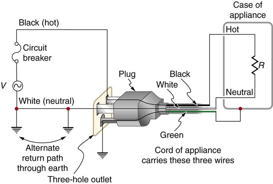 3 Prong Power Cord Wiring Diagram from pressbooks.bccampus.ca