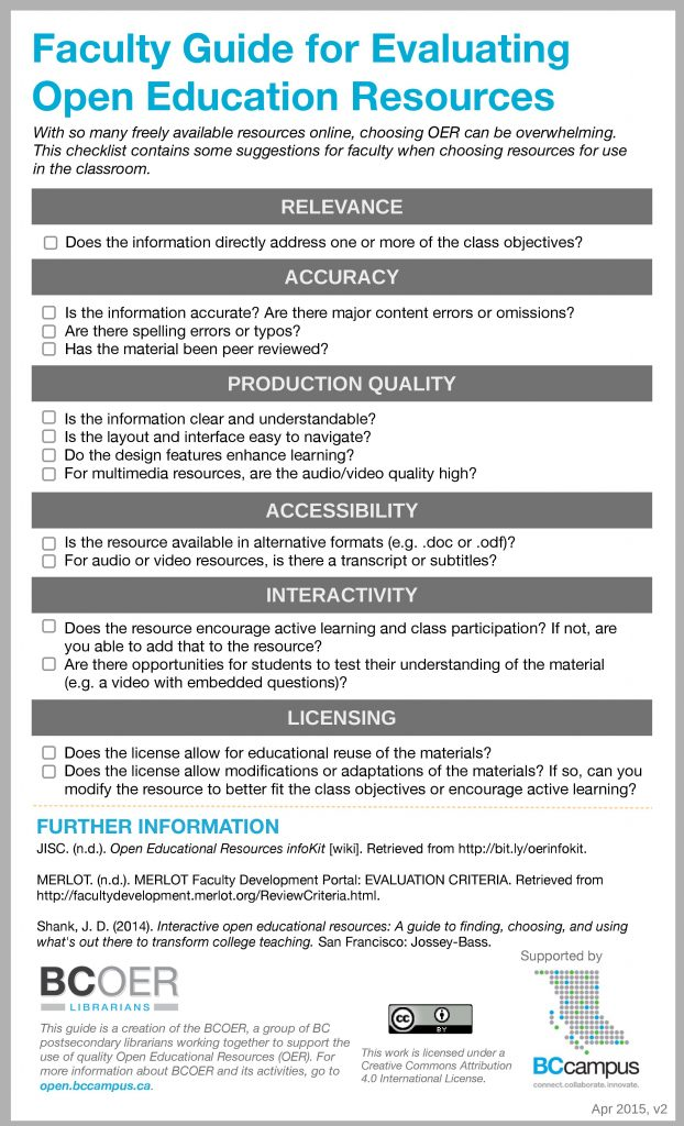 checklist for faculty when selecting OERs