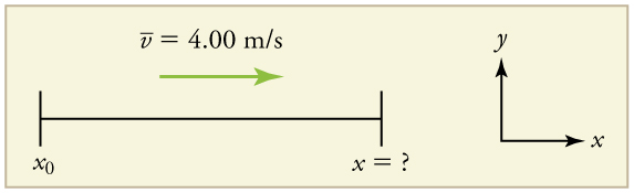 Velocity vector arrow labeled v equals 4 point zero zero meters per second over an x axis displaying initial and final positions. Final position is labeled x equals question mark.