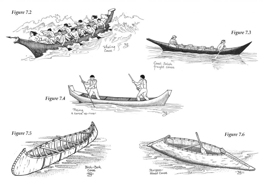 Different types of canoes