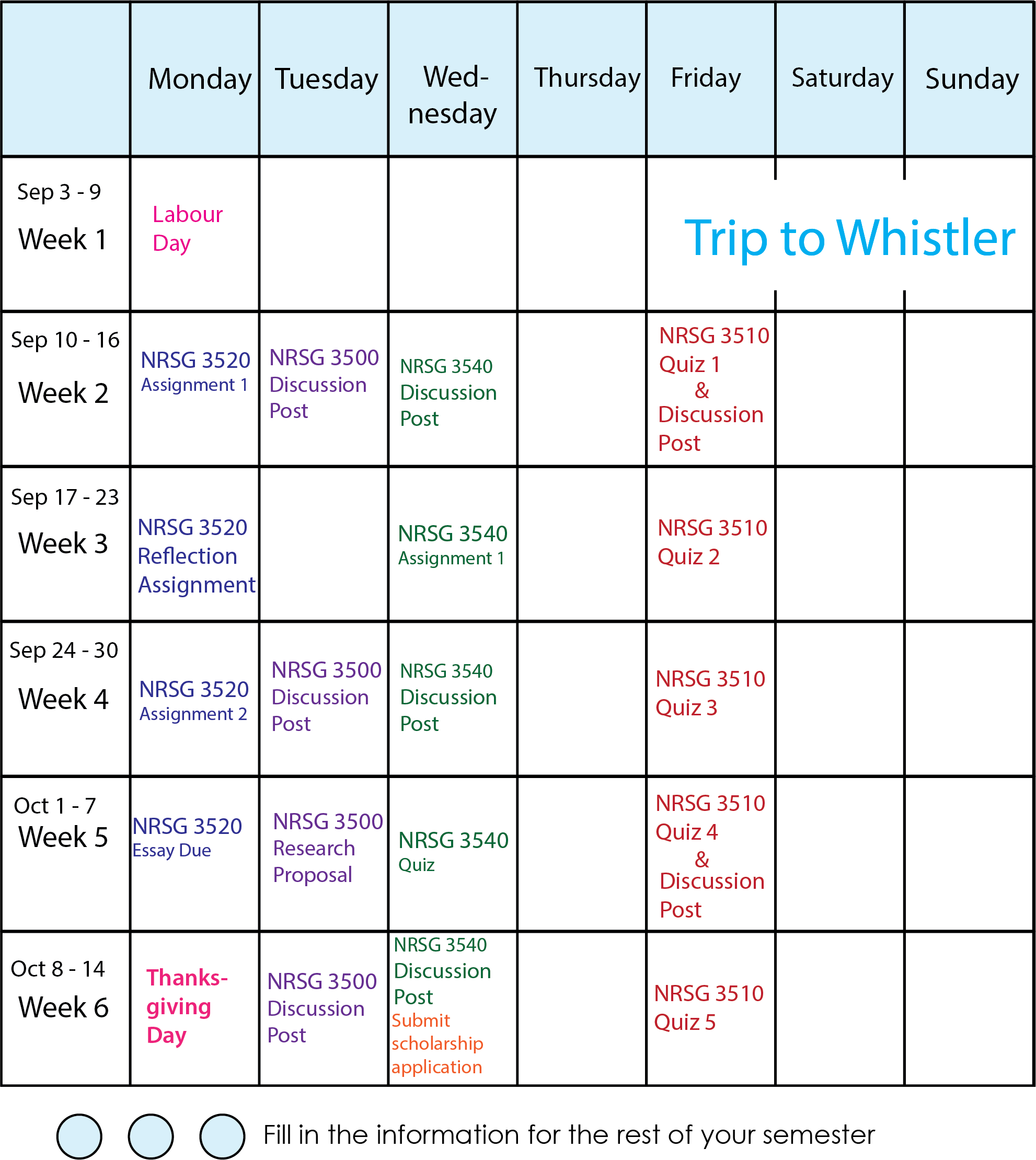 This is an example semester schedule for an online student. On the left, there is a row label for each week of the semester. Each columns represents one da of the week. In the boxes, the student has written key assignments, readings, and tests that will happen on that day. Additional life activities are also included in the schedule. This schedule shows the student the semester at a glance.