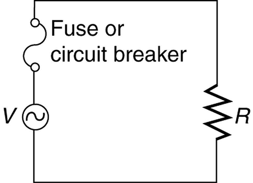 The diagram shows an electric circuit with an A C voltage source, a fuse or circuit breaker, and a resistance R all connected in series to form a closed circuit.