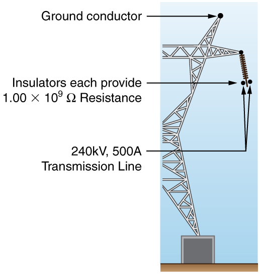 The diagram shows a grounded metal transmission tower. Two ground conductors on top of the tower point out like antennas. Hanging from the tower are a set of three bundled conductors, one on either end and one in the middle.