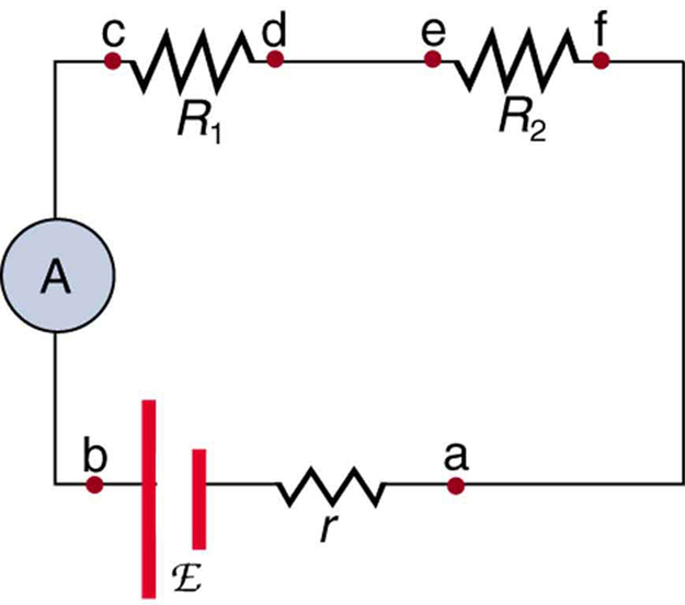 The diagram of an electric circuit shows a voltage source of e m f script E and internal resistance r and two resistive loads R sub one and R sub two. All are connected in series with an ammeter A.