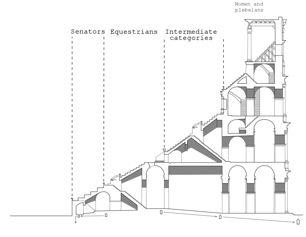 A cross section of the Colosseum showing the rough seating arrangements