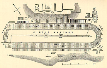 Drawing of the floorplan of the Circus Maximus