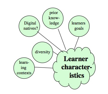 Figure 5.3 Learner characteristics