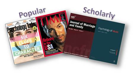 Magazines like Psychology Today are popular sources. Academic journals like the Journal of Marriage and Family are scholarly