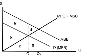 topic-5-figure-3