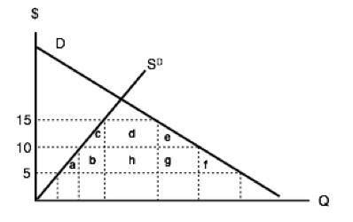 4 9 Tariffs – Principles of Microeconomics
